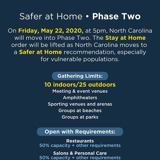 Safer at Home Phase 2 graphic